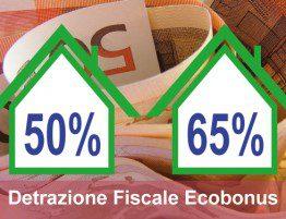 Ecobonus 2021 Cessione Credito